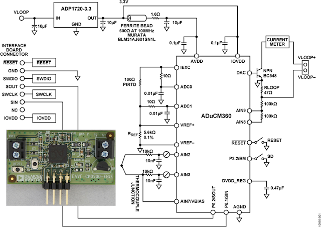 ADuCM360 - Precision Analog Microcontroller