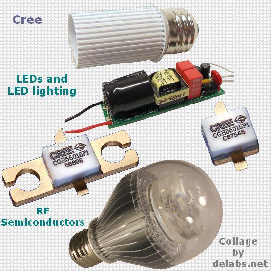 LED Chips and RF Semiconductors - Cree