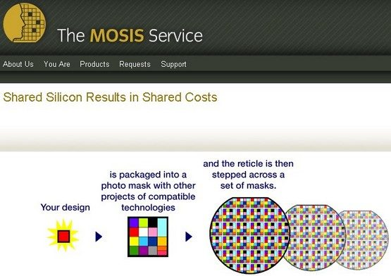 MOSIS - Affordable Integrated Circuits Fabricatio
